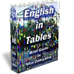 English in tables